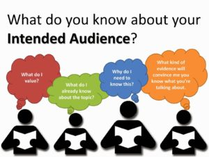 questions to ask about your audience