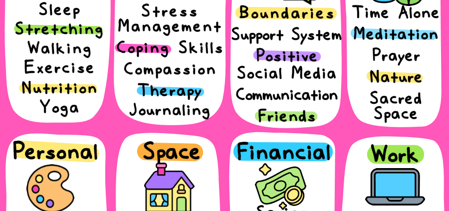 types of self-care